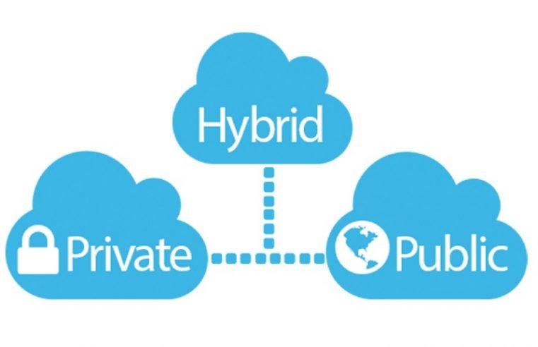 Comprehensive Guide to Adopt Hybrid Integration Platform