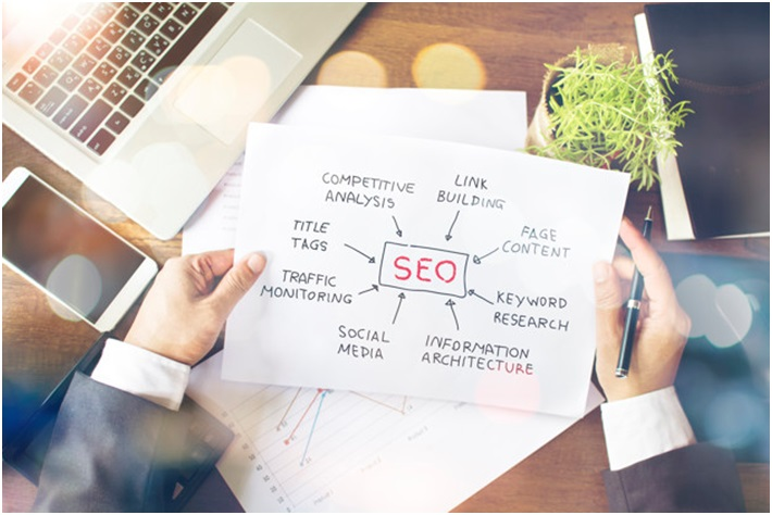 Grow Your Business And Leads With SEO